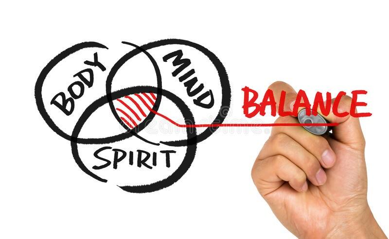 Você consegue manter no dia a dia o equilibro entre mente, corpo e espirito?